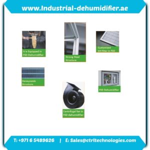 Dehumidification calculation of commercial dehumidifiers