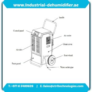 Dry air dehumidification unit supplier in UAE