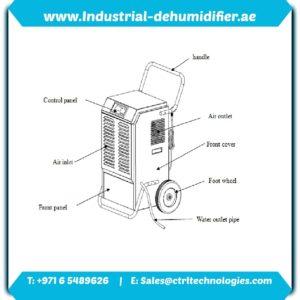 Dry air dehumidification unit supplier in UAE